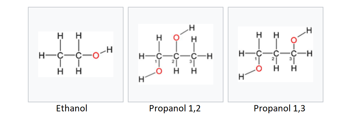Formula for ethanol, propanol 1.2 and propanol 1.3
