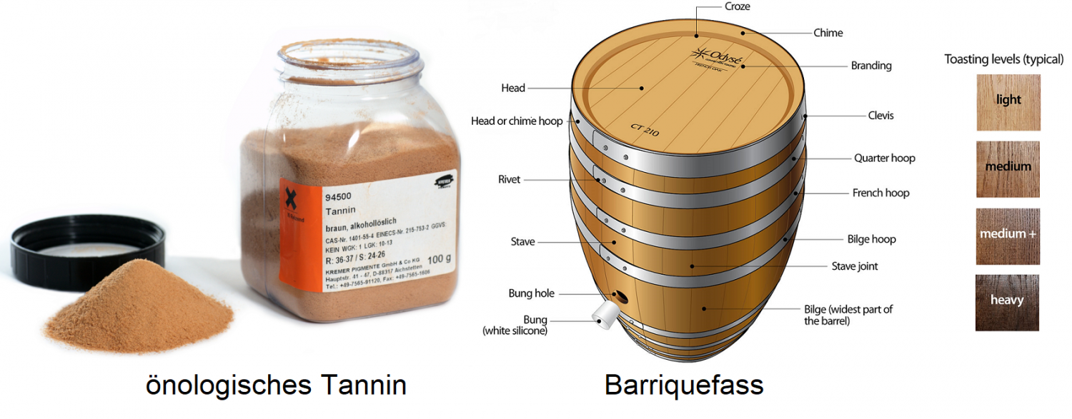 oenological tannins (pulvers) and oak barrels